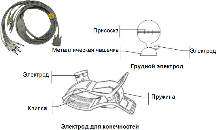 Кабель пациента и электроды