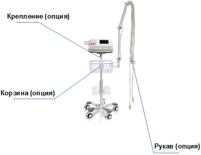 Тележка для перевозки электрокардиографа